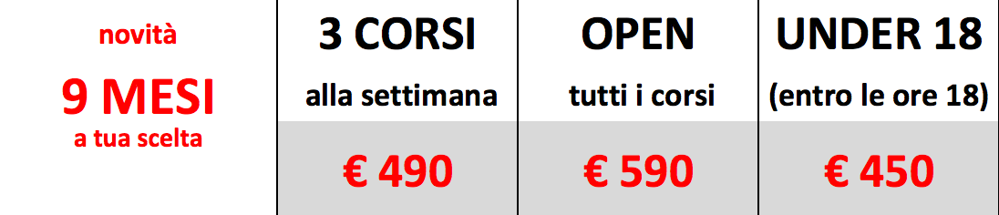 Palestra boxe Milano tariffe