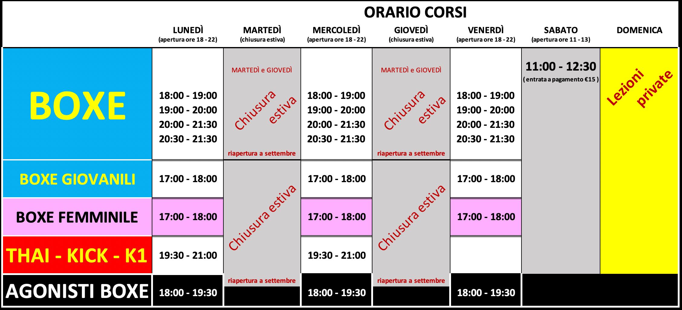 orari boxe Milano